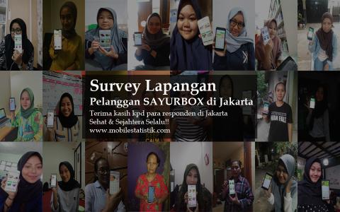 Survey Lapangan Pelanggan  Sayurbox